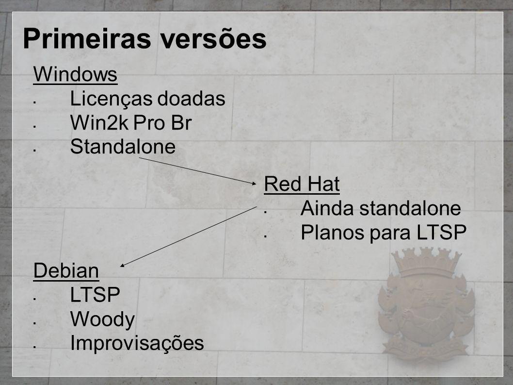Primeiras versões Windows ▪ Licenças doadas ▪ Win2k Pro Br ▪ Standalone Debian ▪ LTSP ▪ Woody ▪ Improvisações Red Hat ▪ Ainda standalone ▪ Planos para