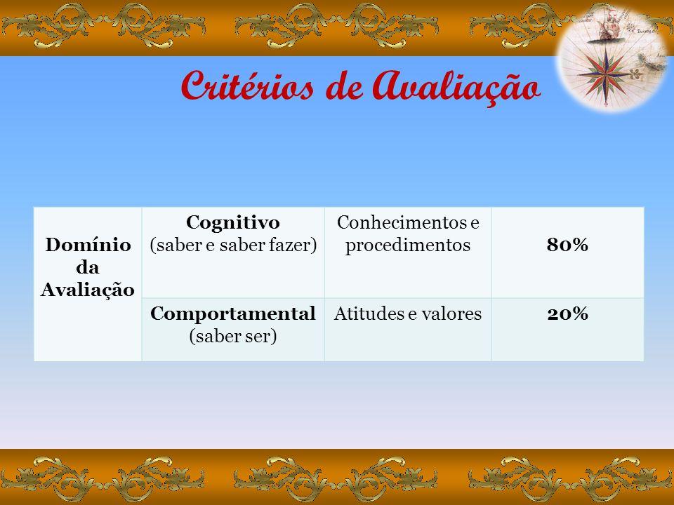 Domínio da Avaliação Cognitivo (saber e saber fazer) Conhecimentos e procedimentos80% Comportamental (saber ser) Atitudes e valores20% Critérios de Avaliação