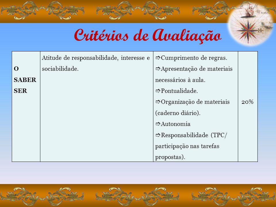 Critérios de Avaliação O SABER SER Atitude de responsabilidade, interesse e sociabilidade.