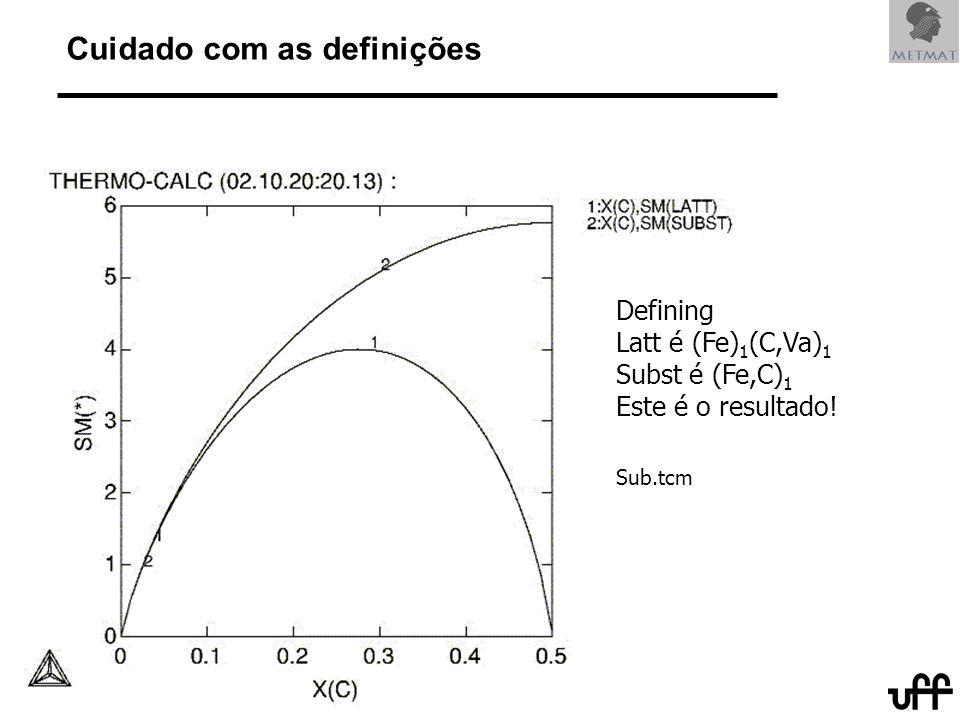10 © 2005,14 André Luiz V. da Costa e Silva Cuidado com as definições 10 © 2009 André Luiz V.