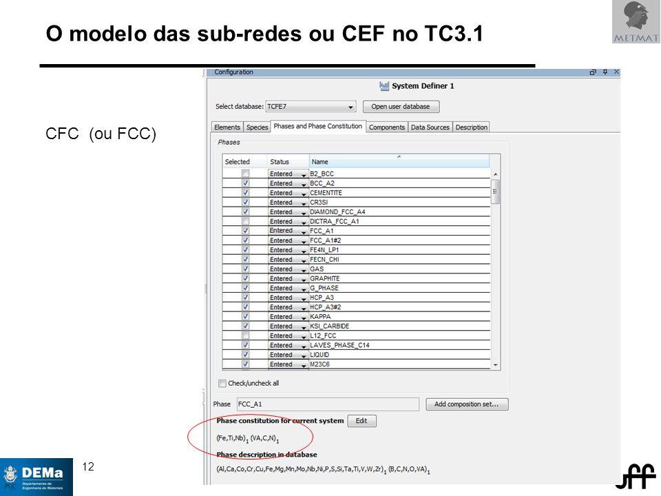 12 © 2005,14 André Luiz V. da Costa e Silva O modelo das sub-redes ou CEF no TC3.1 CFC (ou FCC)