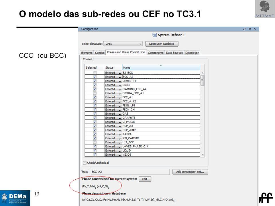 13 © 2005,14 André Luiz V. da Costa e Silva O modelo das sub-redes ou CEF no TC3.1 CCC (ou BCC)