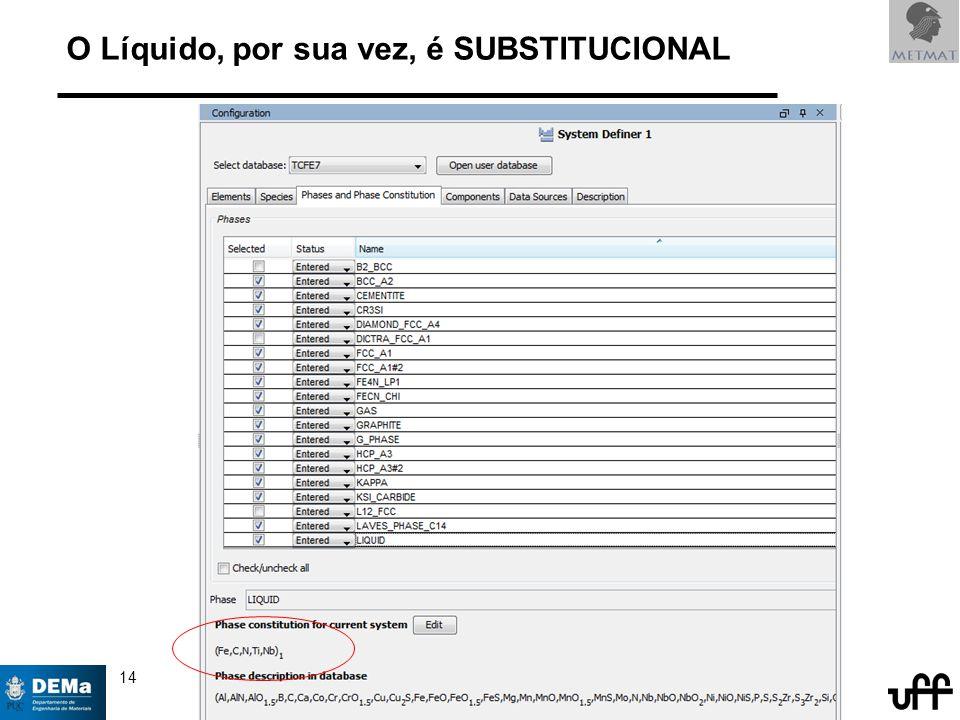 14 © 2005,14 André Luiz V. da Costa e Silva O Líquido, por sua vez, é SUBSTITUCIONAL