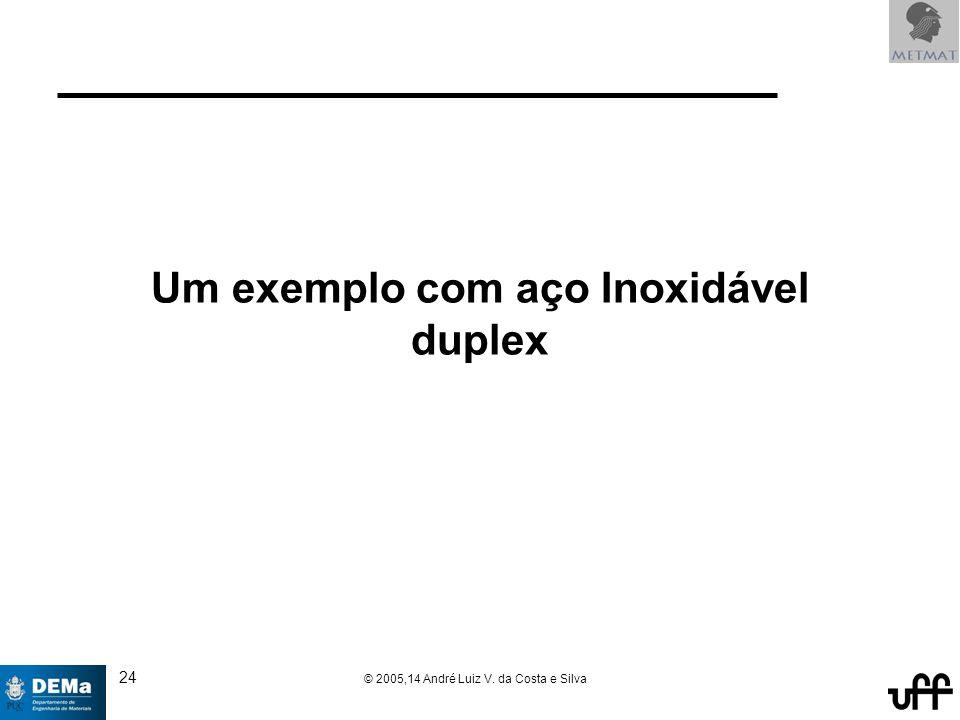 24 © 2005,14 André Luiz V. da Costa e Silva Um exemplo com aço Inoxidável duplex