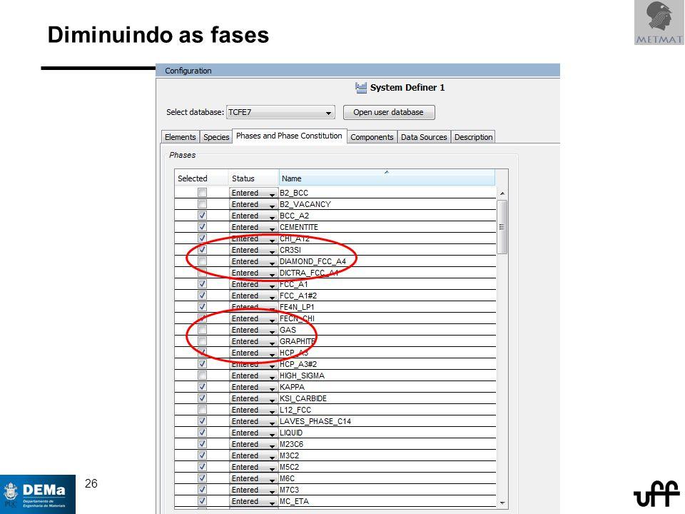 26 © 2005,14 André Luiz V. da Costa e Silva Diminuindo as fases