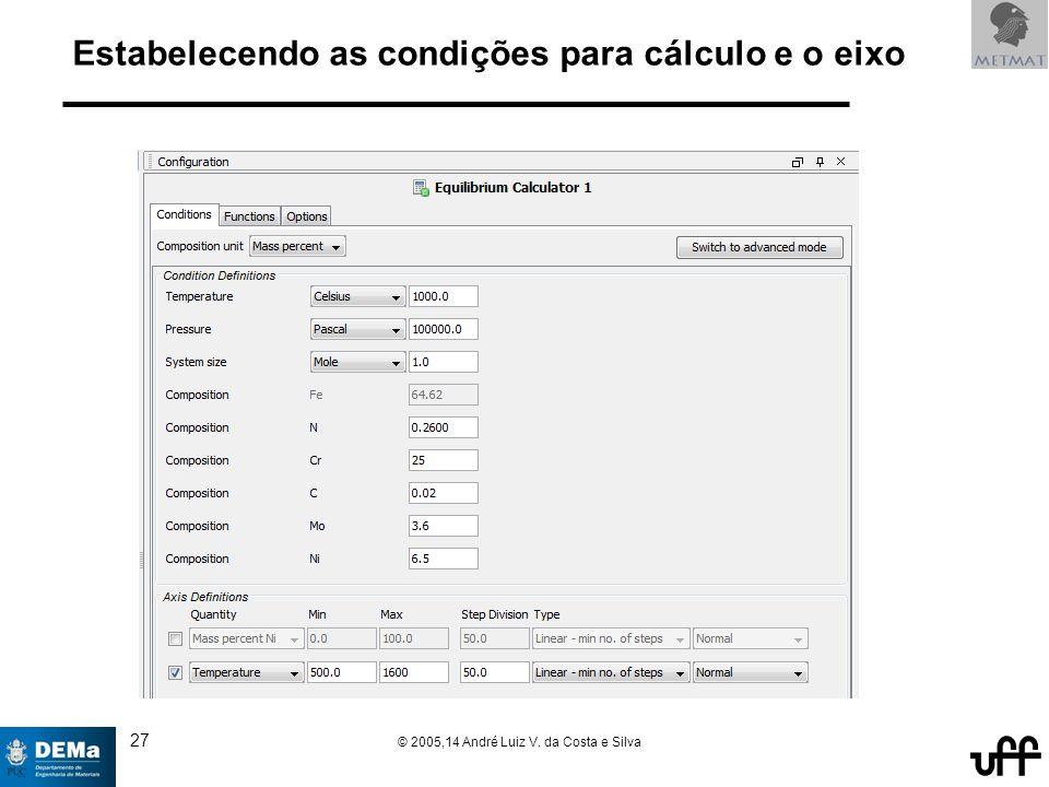 27 © 2005,14 André Luiz V. da Costa e Silva Estabelecendo as condições para cálculo e o eixo