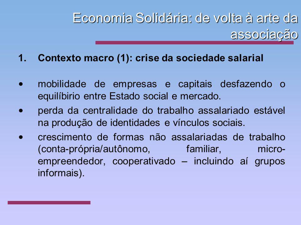 Economia Solidária: de volta à arte da associação 1.Contexto macro (1): crise da sociedade salarial mobilidade de empresas e capitais desfazendo o equilíbirio entre Estado social e mercado.