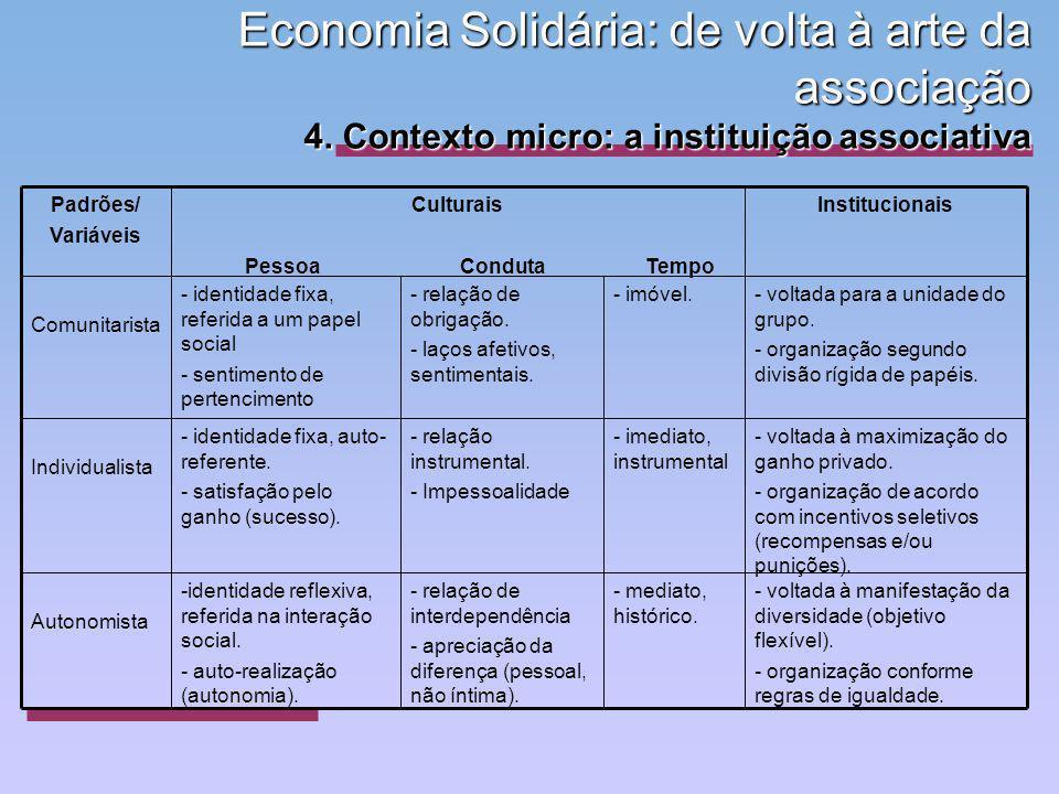 Economia Solidária: de volta à arte da associação 4. Contexto micro: a instituição associativa - voltada à manifestação da diversidade (objetivo flexí