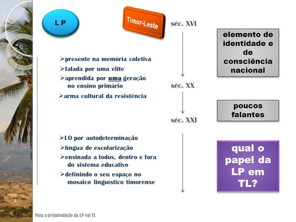séc. XVI  falada por uma elite elemento de identidade e de consciência nacional Para a (re)introdução da LP em TL  aprendida por uma geração no ensi