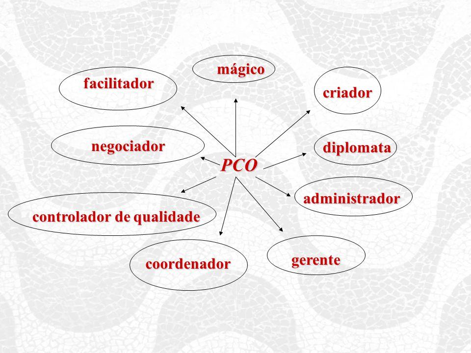 PCO facilitador negociador controladordequalidade controlador de qualidade gerente administrador diplomata criador coordenador mágico