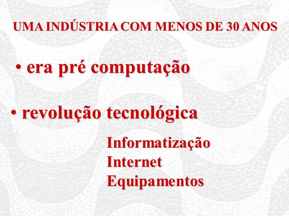 UMA INDÚSTRIA COM MENOS DE 30 ANOS era pré computação era pré computação revolução tecnológica revolução tecnológica InformatizaçãoInternetEquipamentos