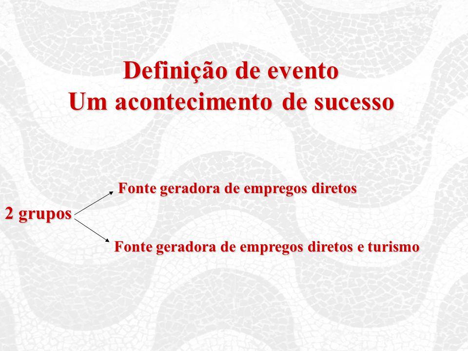 Definição de evento Um acontecimento de sucesso 2 grupos Fonte geradora de empregos diretos Fonte geradora de empregos diretos eturismo Fonte geradora de empregos diretos e turismo