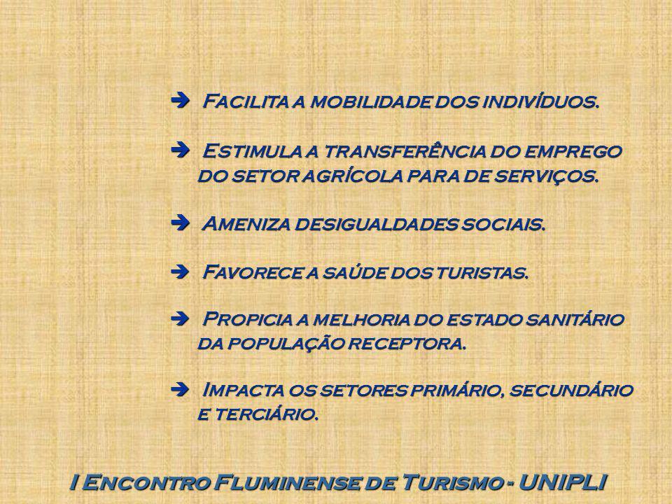 I Encontro Fluminense de Turismo - UNIPLI  Facilita a mobilidade dos indivíduos.  Estimula a transferência do emprego do setor agrícola para de serv