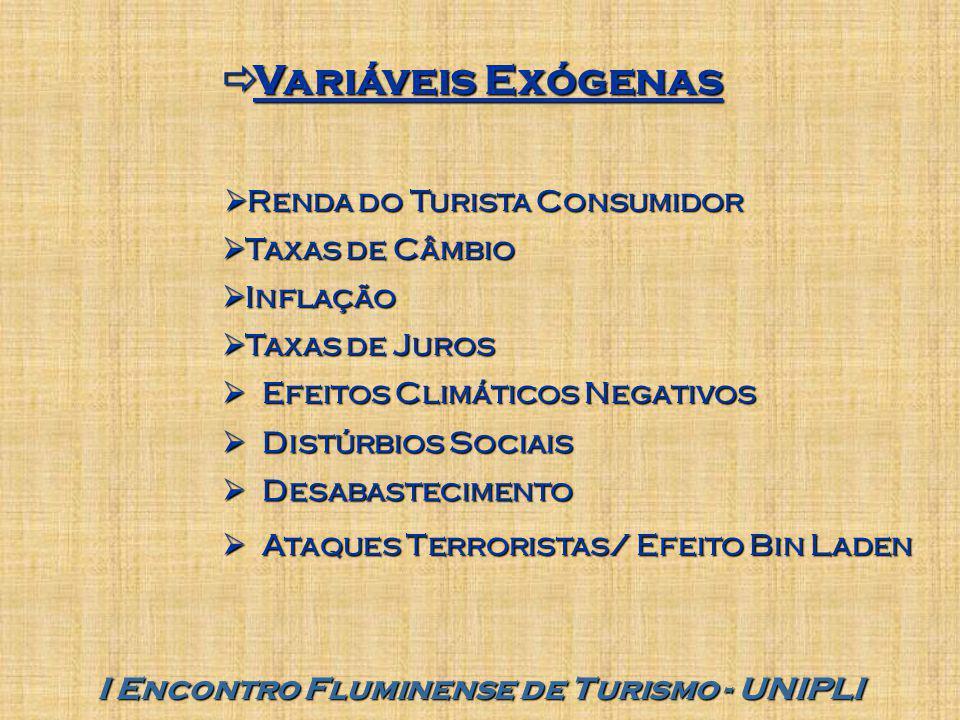 I Encontro Fluminense de Turismo - UNIPLI  Variáveis Exógenas  Renda do Turista Consumidor  Taxas de Câmbio  Inflação  Taxas de Juros  Efeitos C