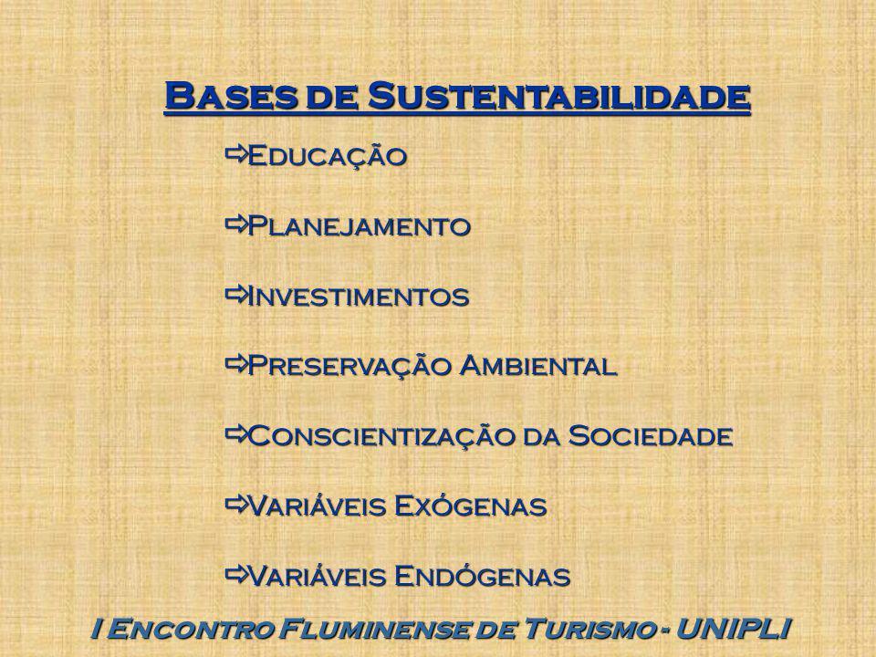 Bases de Sustentabilidade  Educação  Planejamento  Investimentos  Preservação Ambiental  Conscientização da Sociedade  Variáveis Exógenas  Variáveis Endógenas I Encontro Fluminense de Turismo - UNIPLI