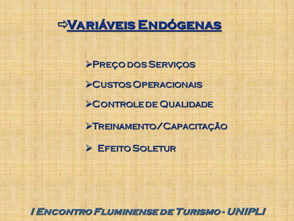 I Encontro Fluminense de Turismo - UNIPLI  Variáveis Endógenas  Preço dos Serviços  Custos Operacionais  Controle de Qualidade  Treinamento/Capacitação  Efeito Soletur