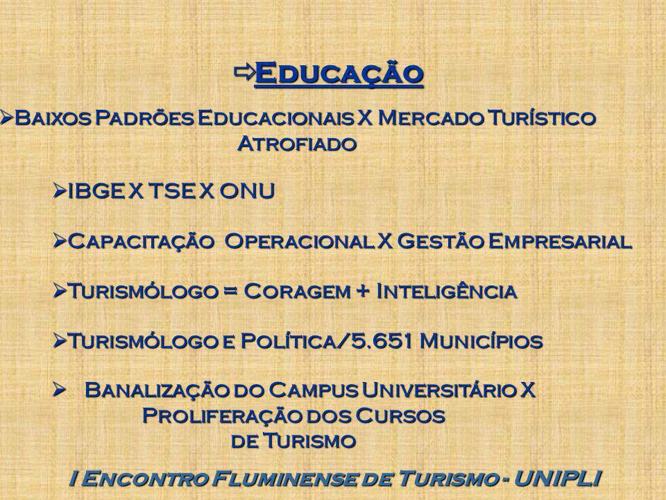  Educação I Encontro Fluminense de Turismo - UNIPLI  Baixos Padrões Educacionais X Mercado Turístico Atrofiado  IBGE X TSE X ONU  Capacitação Oper