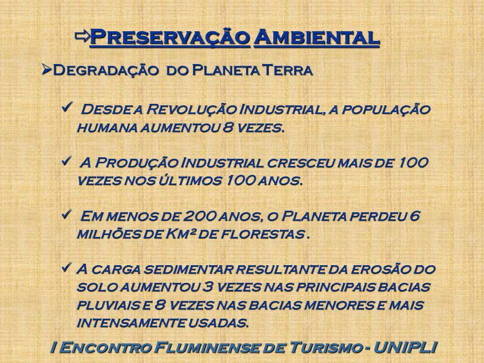 I Encontro Fluminense de Turismo - UNIPLI  Preservação Ambiental  Degradação do Planeta Terra Desde a Revolução Industrial, a população humana aumentou 8 vezes.