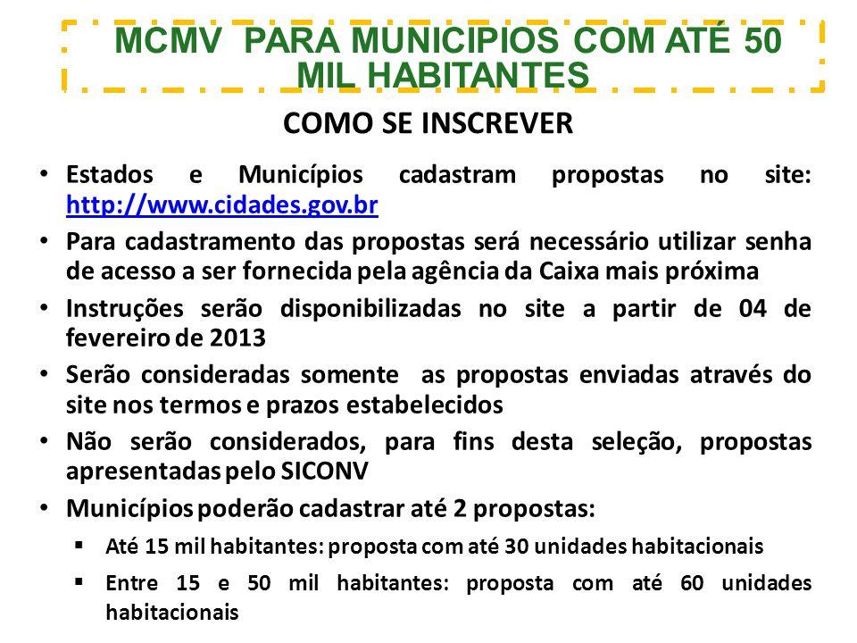 Estados e Municípios cadastram propostas no site: http://www.cidades.gov.br http://www.cidades.gov.br Para cadastramento das propostas será necessário