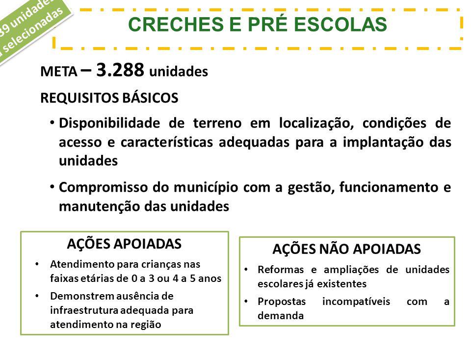 CRECHES E PRÉ ESCOLAS 3.139 unidades já selecionadas META – 3.288 unidades REQUISITOS BÁSICOS Disponibilidade de terreno em localização, condições de