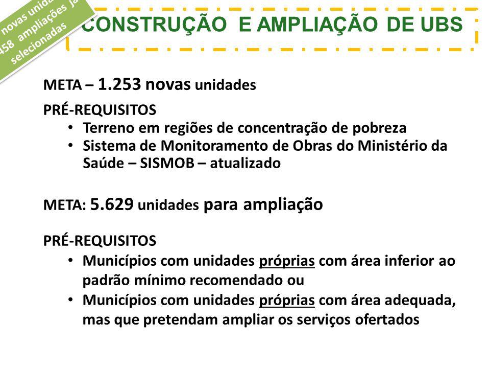CONSTRUÇÃO E AMPLIAÇÃO DE UBS 2.015 novas unidades e 5.458 ampliações já selecionadas META – 1.253 novas unidades PRÉ-REQUISITOS Terreno em regiões de