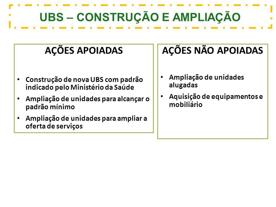 UBS – CONSTRUÇÃO E AMPLIAÇÃO AÇÕES APOIADAS Construção de nova UBS com padrão indicado pelo Ministério da Saúde Ampliação de unidades para alcançar o