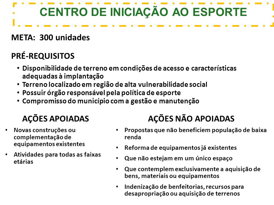 META: 300 unidades PRÉ-REQUISITOS Disponibilidade de terreno em condições de acesso e características adequadas à implantação Terreno localizado em re
