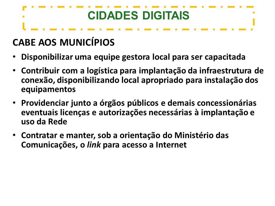 CABE AOS MUNICÍPIOS Disponibilizar uma equipe gestora local para ser capacitada Contribuir com a logística para implantação da infraestrutura de conex