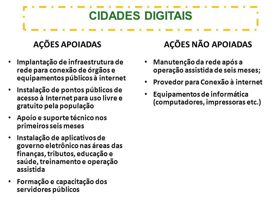 AÇÕES APOIADAS Implantação de infraestrutura de rede para conexão de órgãos e equipamentos públicos à internet Instalação de pontos públicos de acesso