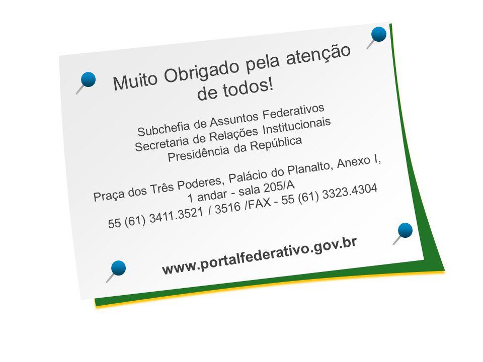 Muito Obrigado pela atenção de todos! www.portalfederativo.gov.br Subchefia de Assuntos Federativos Secretaria de Relações Institucionais Presidência