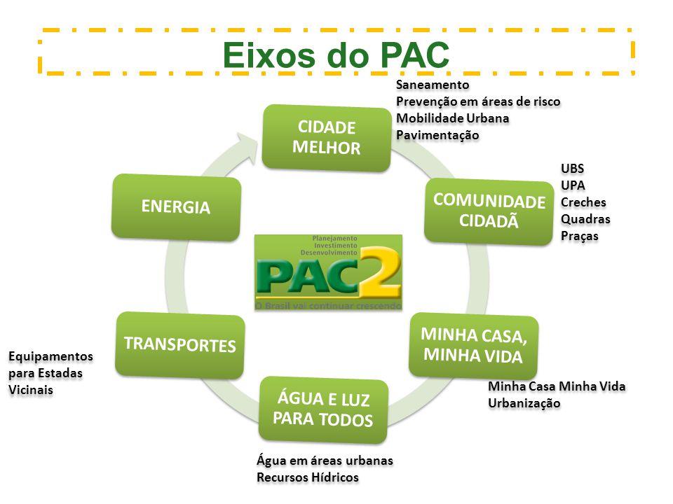 GRUPO 1  Regiões Metropolitanas, capitais e municípios acima de 70 mil hab.