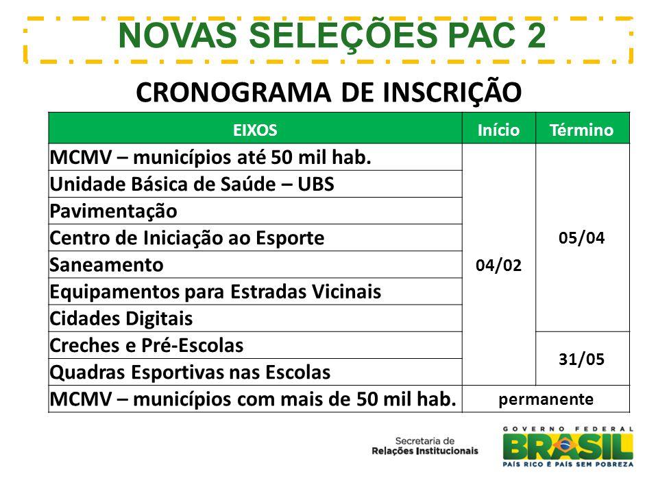 NOVAS SELEÇÕES PAC 2 CRONOGRAMA DE INSCRIÇÃO EIXOSInícioTérmino MCMV – municípios até 50 mil hab. 04/02 05/04 Unidade Básica de Saúde – UBS Pavimentaç