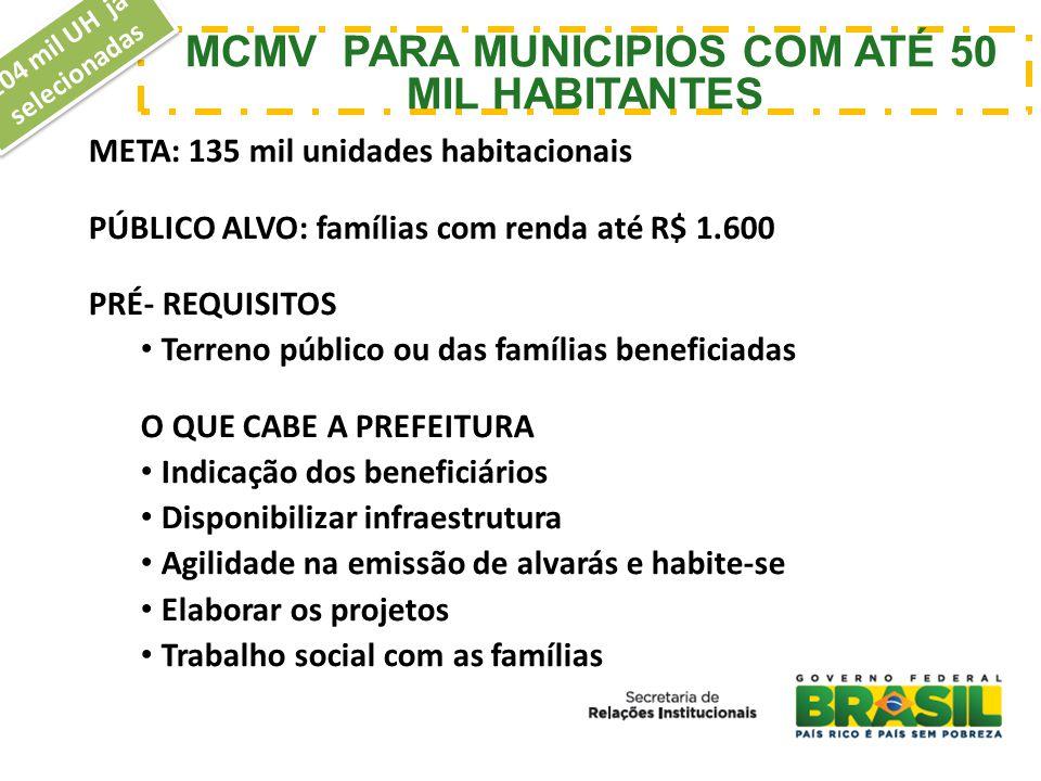MCMV PARA MUNICIPIOS COM ATÉ 50 MIL HABITANTES META: 135 mil unidades habitacionais PÚBLICO ALVO: famílias com renda até R$ 1.600 PRÉ- REQUISITOS Terr