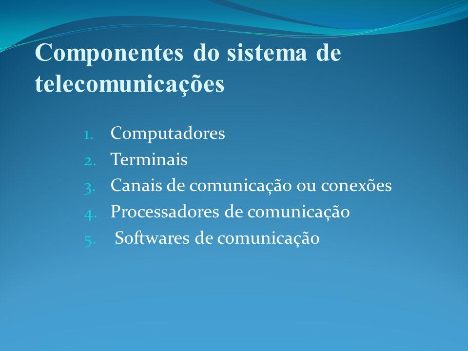 Componentes do sistema de telecomunicações 1. Computadores 2.