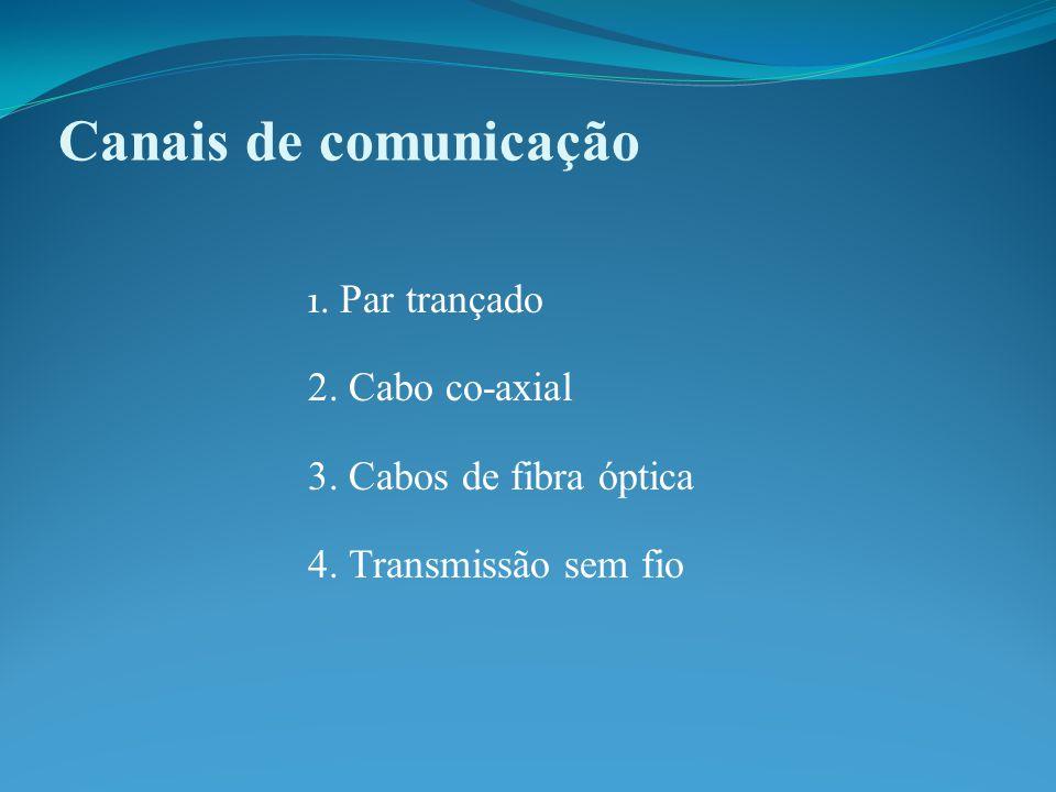Canais de comunicação 1. Par trançado 2. Cabo co-axial 3.