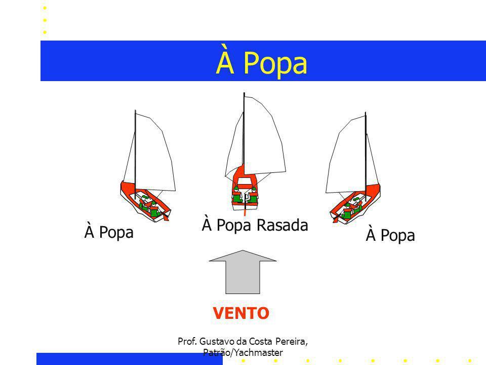 Prof. Gustavo da Costa Pereira, Patrão/Yachmaster À Popa VENTO À Popa Rasada