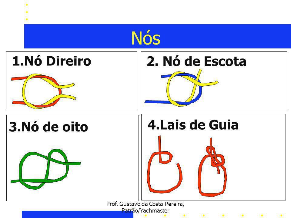 Prof.Gustavo da Costa Pereira, Patrão/Yachmaster Nós 4.Lais de Guia 3.Nó de oito 1.Nó Direiro 2.