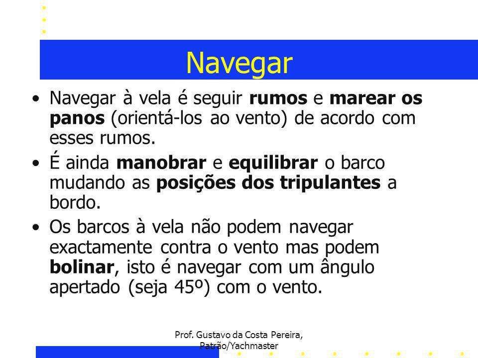 Prof. Gustavo da Costa Pereira, Patrão/Yachmaster Bolina Cerrada Folgada VENTO