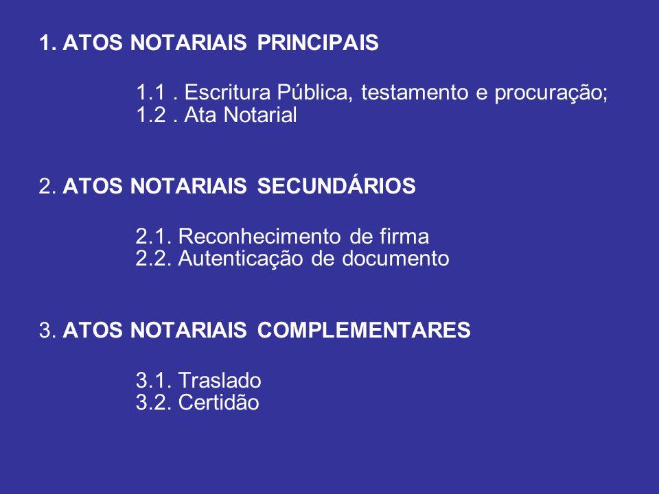 1.ATOS NOTARIAIS PRINCIPAIS 1.1. Escritura Pública, testamento e procuração; 1.2.