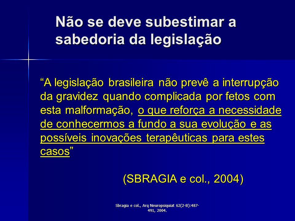 Sbragia e col. Arq. de Neuropsiquiatria 62(2-8): 487-491, 2004. Não se deve subestimar o avanço da Ciência Morte Corrige a hidrocefalia Morte Corrige