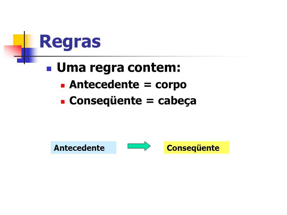 Regras Uma regra contem: Antecedente = corpo Conseqüente = cabeça AntecedenteConseqüente