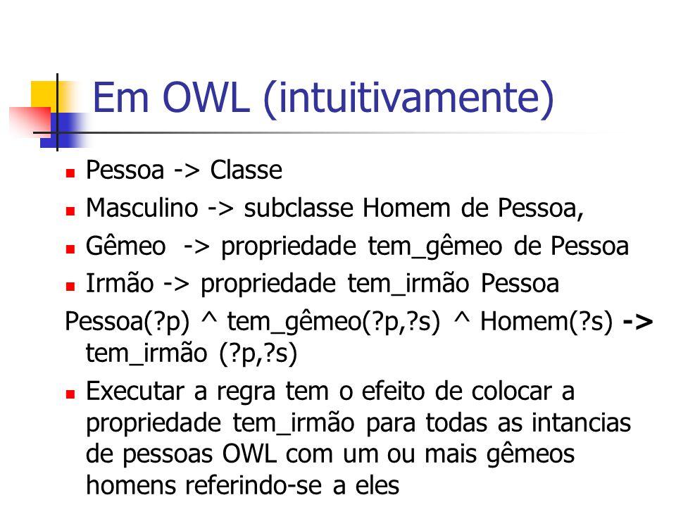 Em OWL (intuitivamente) Pessoa -> Classe Masculino -> subclasse Homem de Pessoa, Gêmeo -> propriedade tem_gêmeo de Pessoa Irmão -> propriedade tem_irm