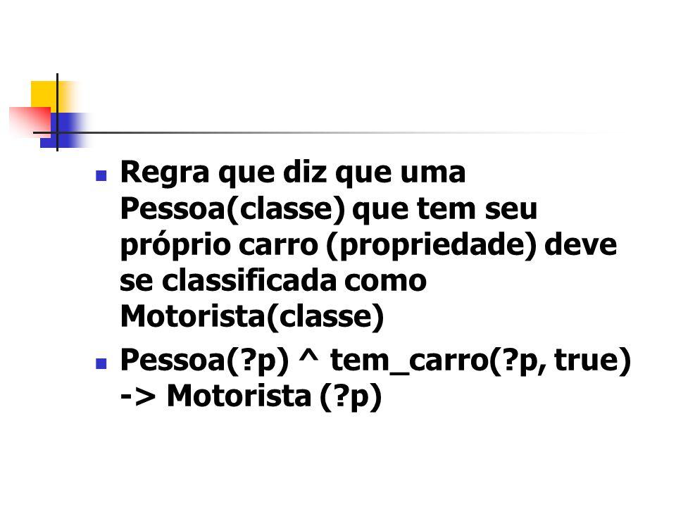 Regra que diz que uma Pessoa(classe) que tem seu próprio carro (propriedade) deve se classificada como Motorista(classe) Pessoa(?p) ^ tem_carro(?p, tr