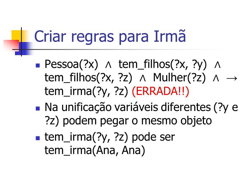 Criar regras para Irmã Pessoa(?x) ∧ tem_filhos(?x, ?y) ∧ tem_filhos(?x, ?z) ∧ Mulher(?z) ∧ → tem_irma(?y, ?z) (ERRADA!!) Na unificação variáveis difer