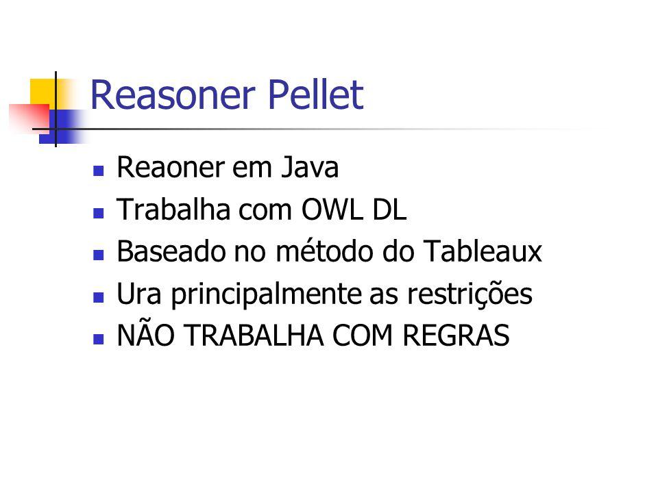 Reasoner Pellet Reaoner em Java Trabalha com OWL DL Baseado no método do Tableaux Ura principalmente as restrições NÃO TRABALHA COM REGRAS