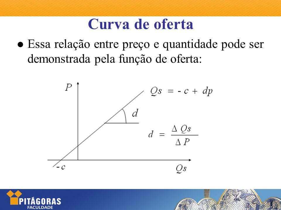 Essa relação entre preço e quantidade pode ser demonstrada pela função de oferta: