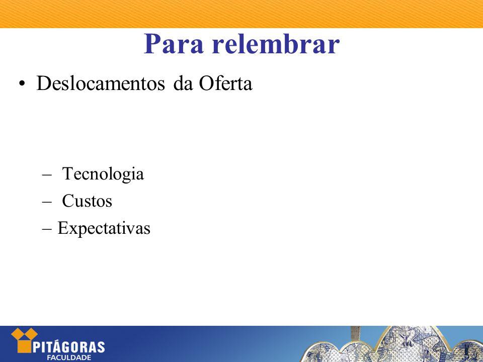 Para relembrar Deslocamentos da Oferta – Tecnologia – Custos –Expectativas