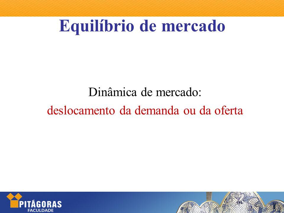 Equilíbrio de mercado Dinâmica de mercado: deslocamento da demanda ou da oferta