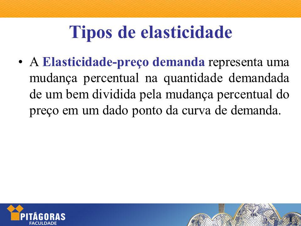 Tipos de elasticidade A Elasticidade-preço demanda representa uma mudança percentual na quantidade demandada de um bem dividida pela mudança percentua