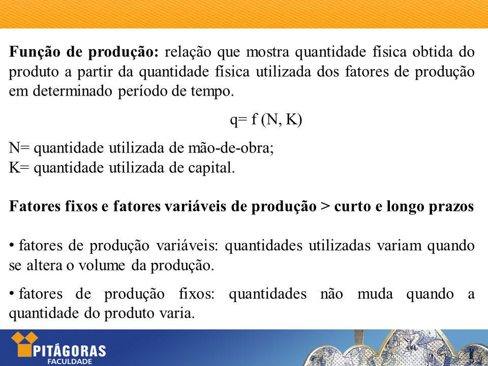 Função de produção: relação que mostra quantidade física obtida do produto a partir da quantidade física utilizada dos fatores de produção em determin